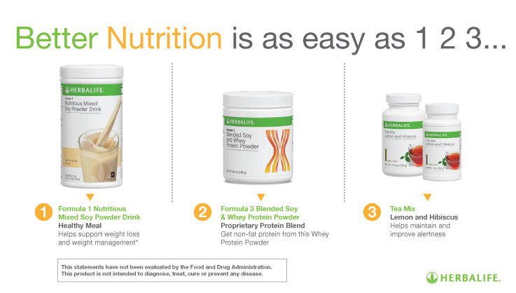 Cara Diet Herbalife Shake
